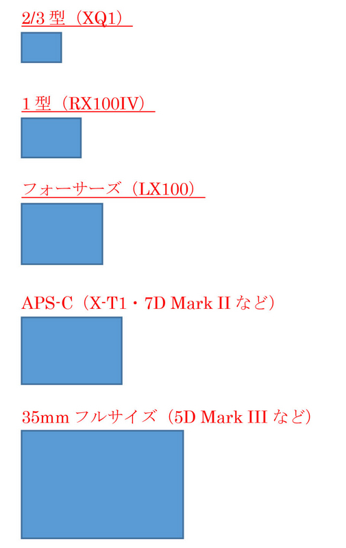 sensor_size.jpg